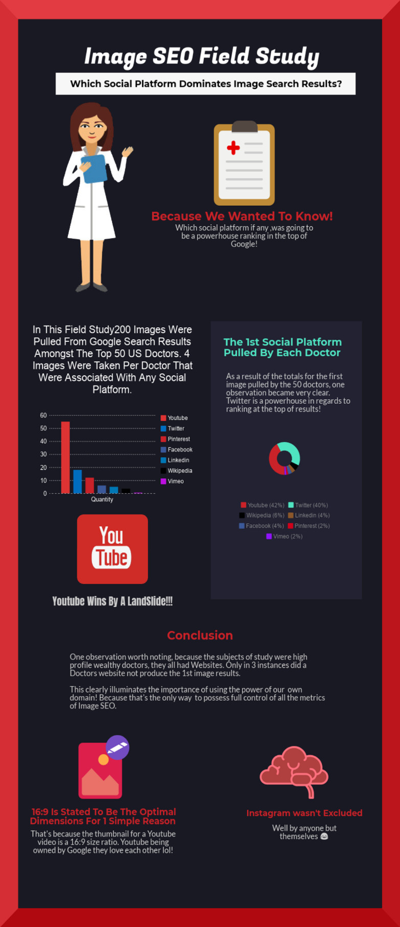 Advanced Image SEO Ranking Factors Field Study Infographic